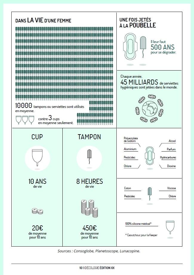 ob_531059_infographie-hygiene-feminine